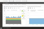 CloudMonix screenshot: Primary Monitoring Dashboard