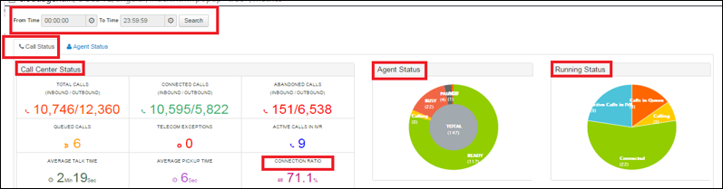 CloudAgent Software - Live dashboard and monitoring