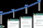 Capture d'écran pour HappyFox Chat : HappyFox Chat graph