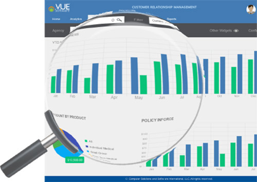 Generate business reports & analytics
