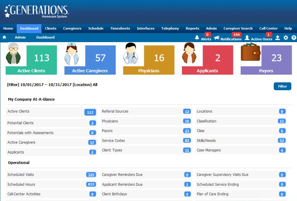 Generations Homecare System screenshot: Generations Homecare System dashboard