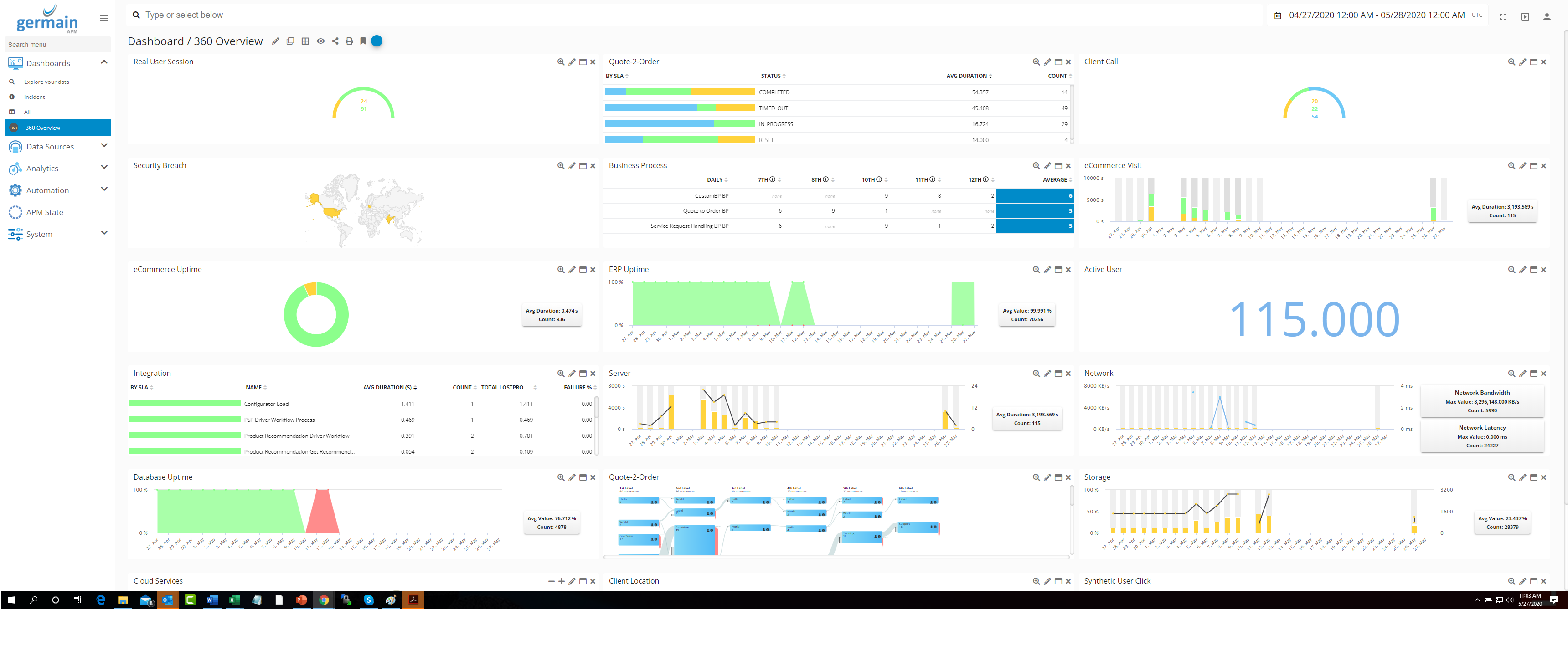 germain APM Software - customize your dashboards