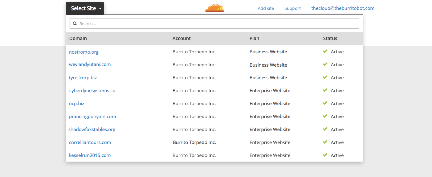 Cloudflare Software - 2