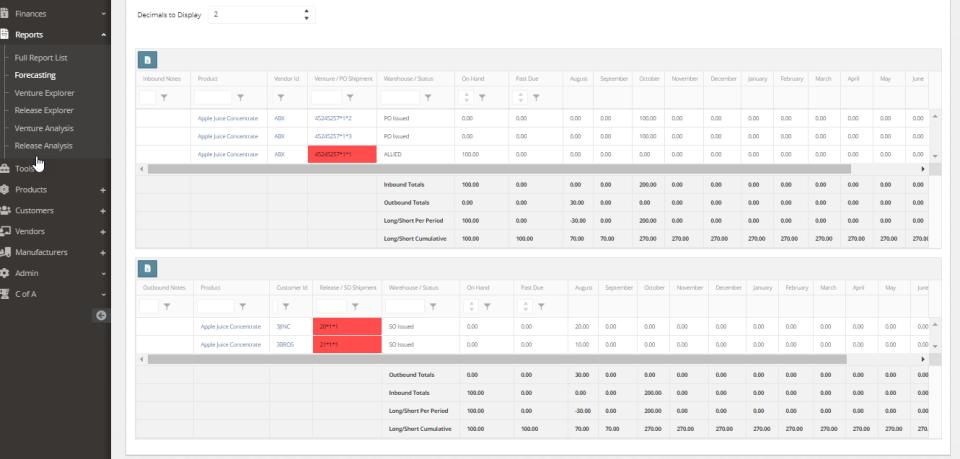 VISCO Software - Inventory Forecast