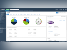 TeamSupport Software - 1