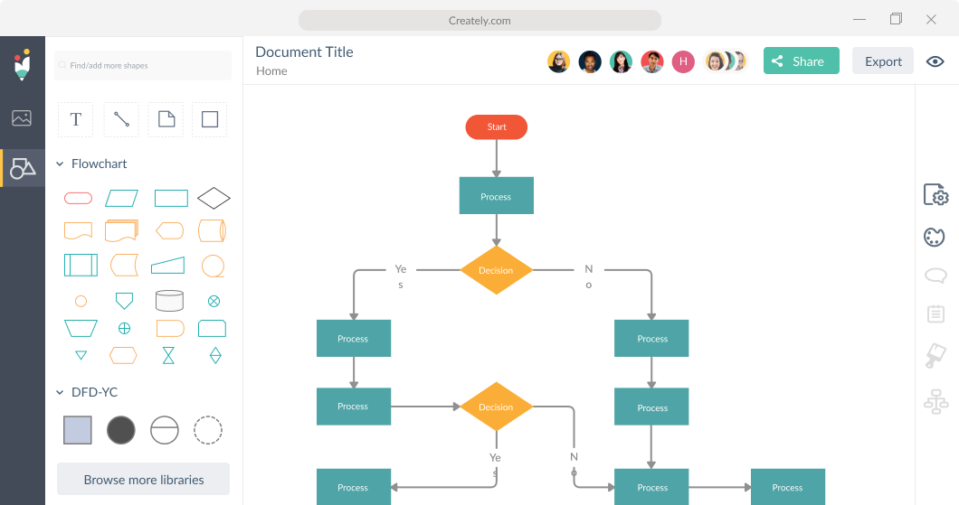 Creately screenshot: Professional flowchart with a nice color combination. Our default color palette is custome desinged with complmenting colors. The flowchart specific library make it easier to find objects and presents you with an uncluttered interface.