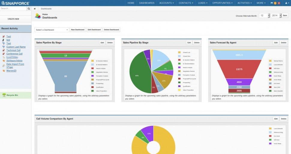 Snapforce Software - Sales dashboard