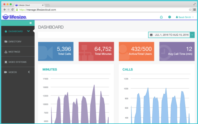Access the dashboard to track usage by number of calls, minutes, users, and average call time