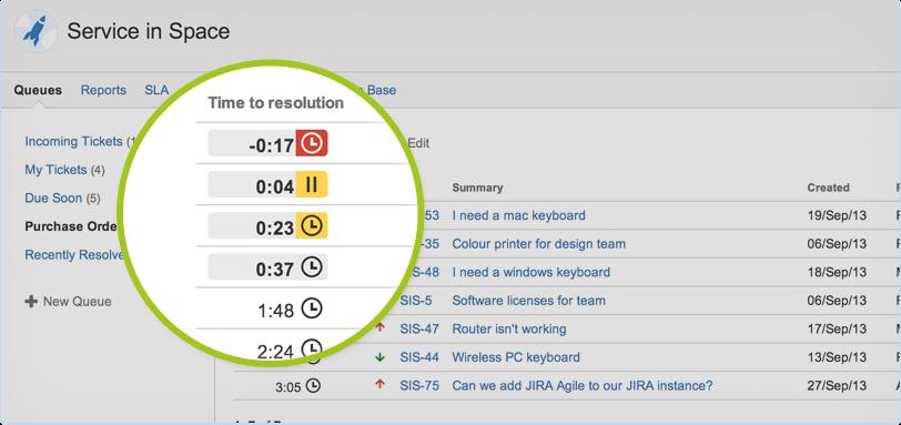 Jira Software - Service Desk
