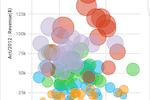 Halo screenshot: Analyze customers with Halo