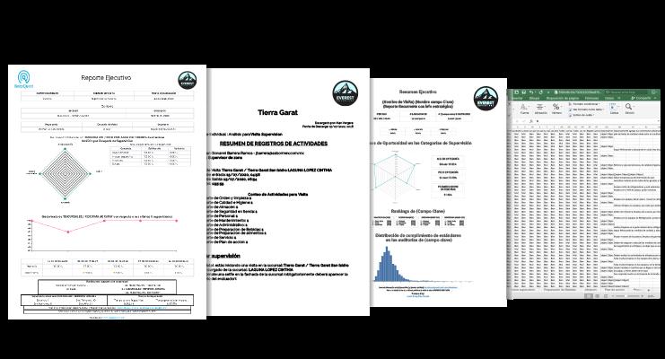 Custom Format Reports