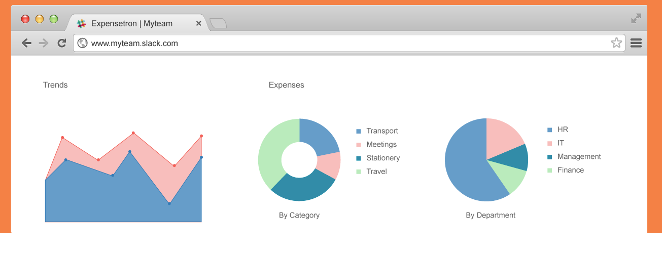 ExpenseTron screenshot: Real-time reporting tools give users quick and valuable insight into expense data