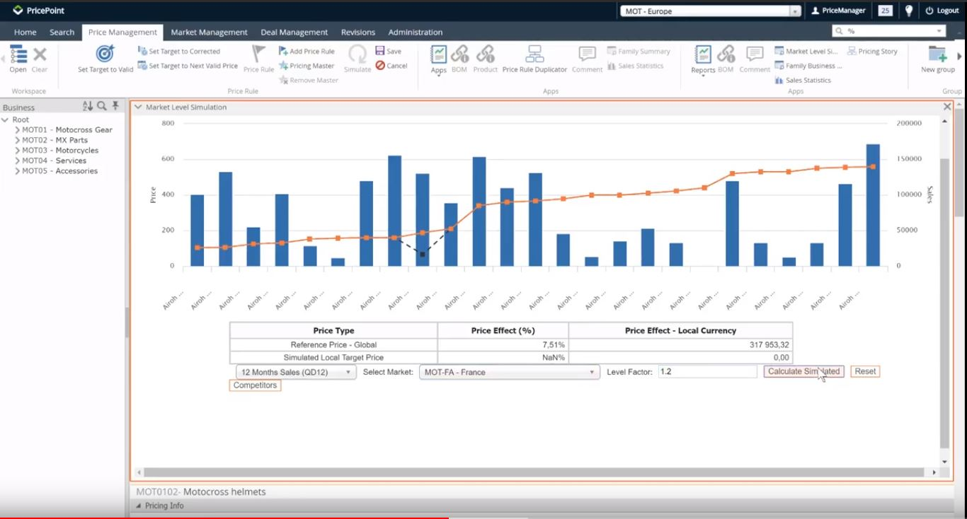 Vendavo PricePoint market level simulation
