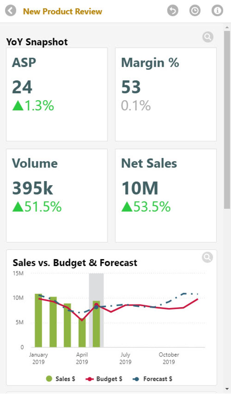 Logility Platform screenshot: Logility new product review