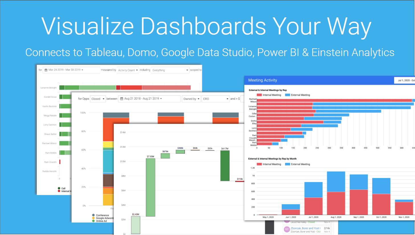 Visualize Sales Insights and Analytics Your Way