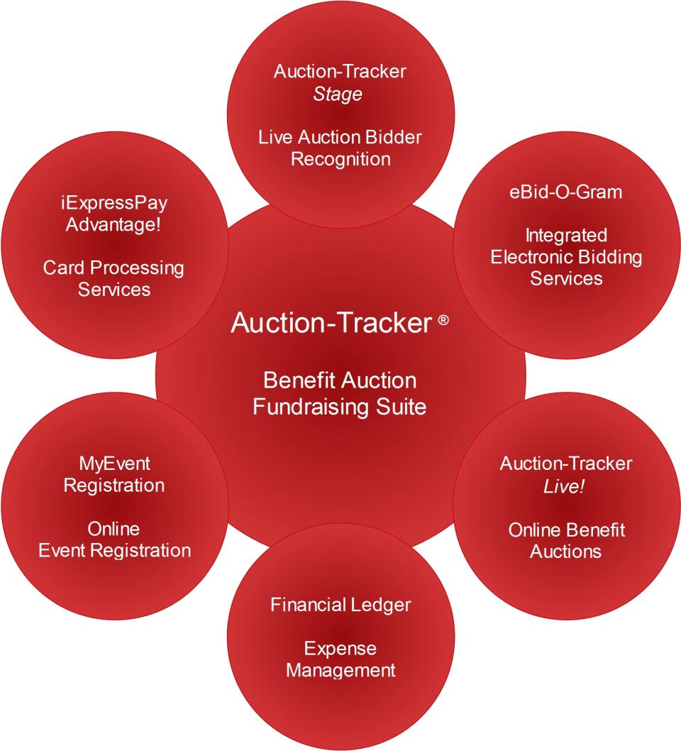 Auction-Tracker Logiciel - 1