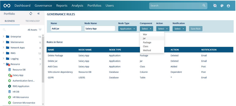 CodeLogic Software - Dashboard