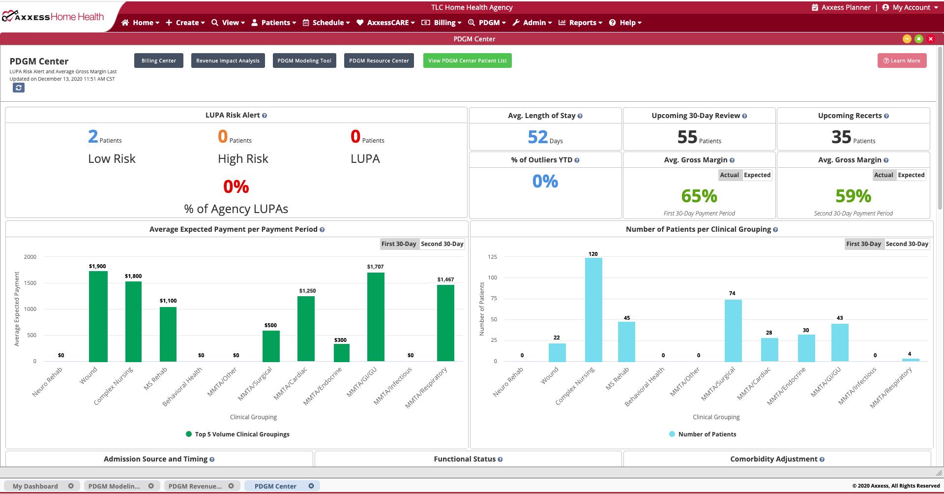 Axxess Home Health Software - Patient-Driven Groupings Model  (PDGM) Center