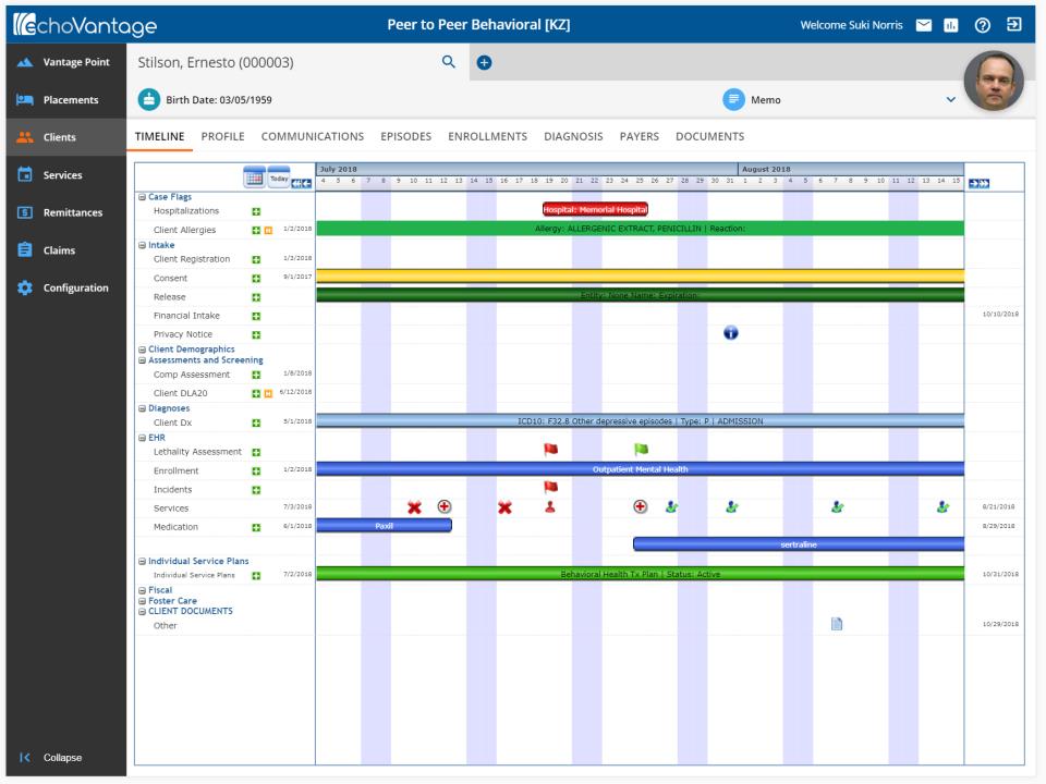 EchoVantage patient lifecycle screenshot