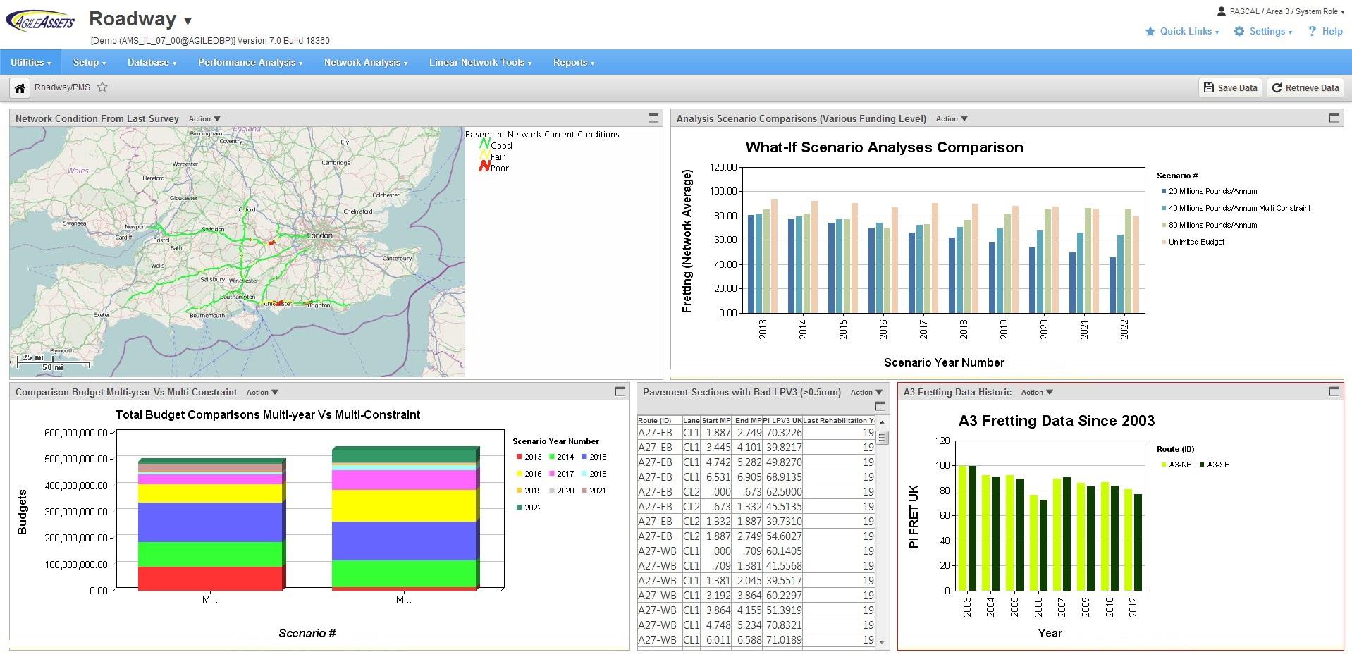 AgileAssets Software - Roadway dashboard
