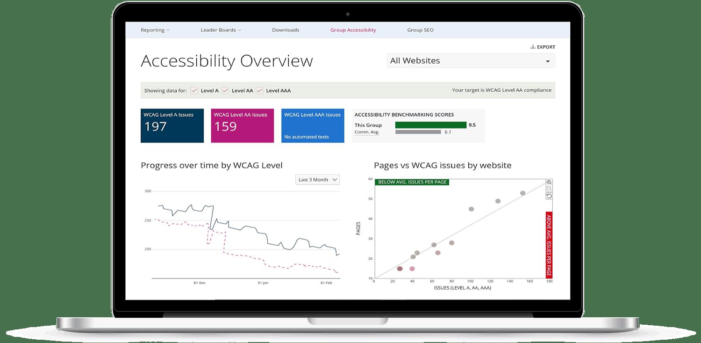 Crownpeak Digital Experience Platform Software - 3