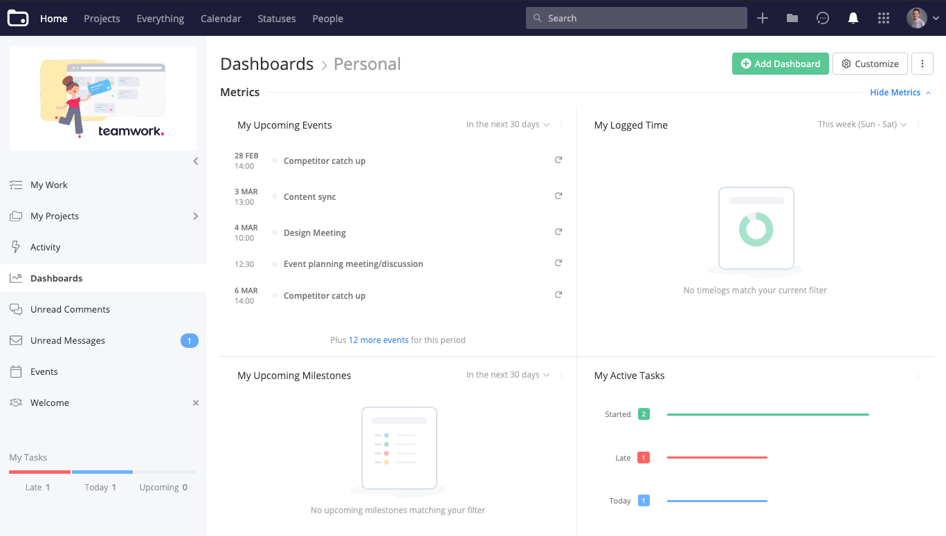Dashboards - Teamwork