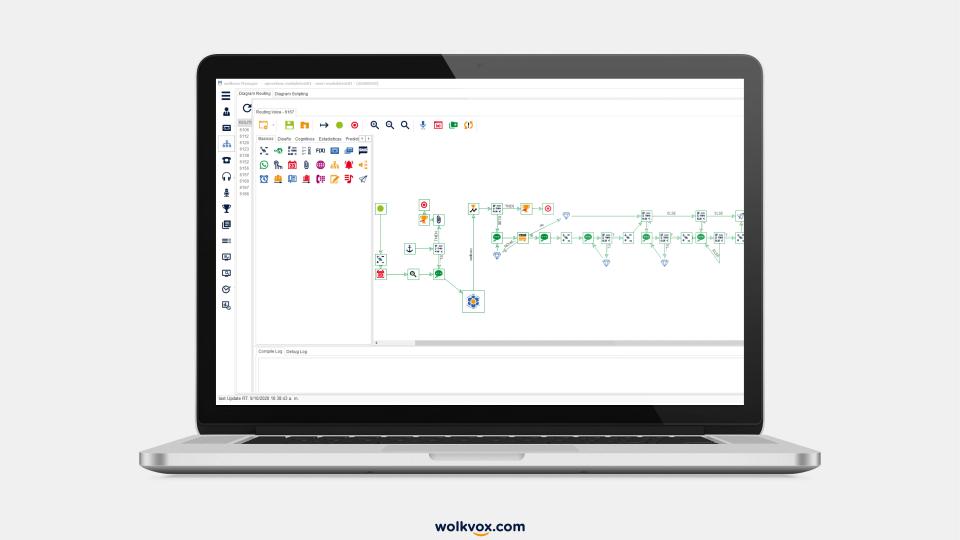 wolkvox Software - 1