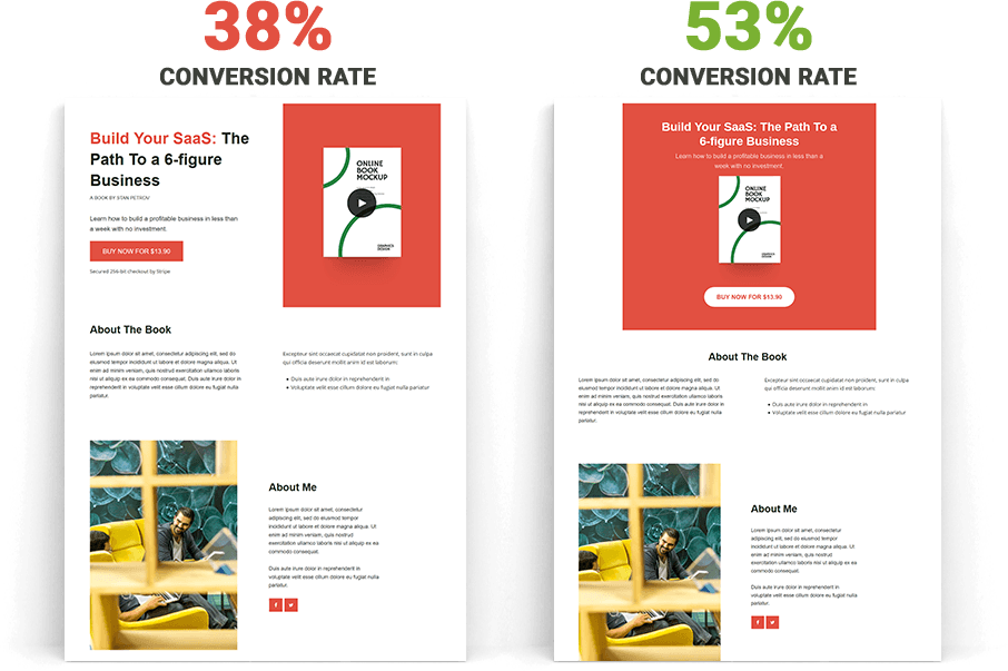A/B Test to optimize your conversion rate in less than two clicks.