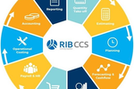 Candy screenshot: RIB CCS Complete Solution