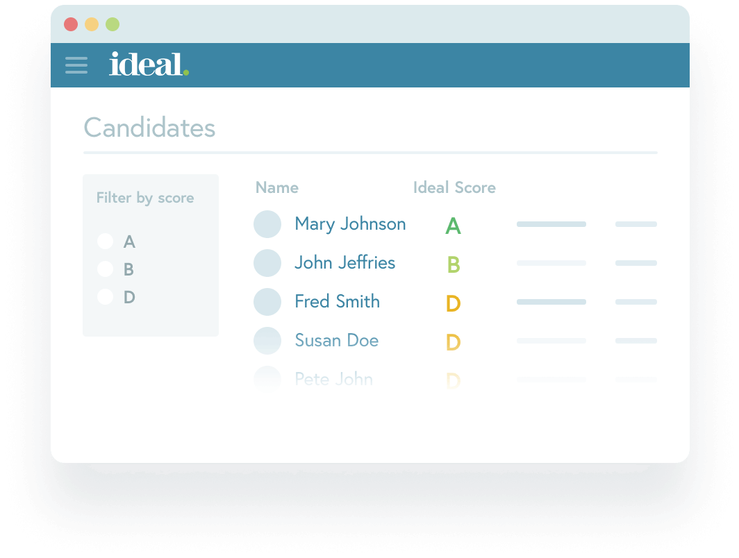 Ideal candidate screening