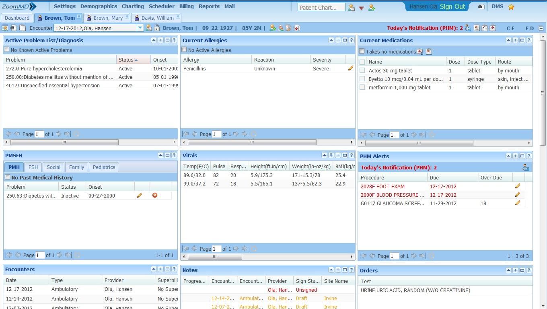 ZoomMD Software - Patient Dashboard