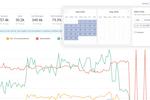 Haptik screenshot: Haptik analytics dashboard