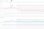 Captura de pantalla de OnPlan: OnPlan benchmarking
