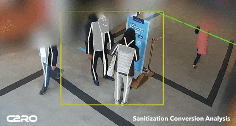 C2RO PERCEIVE - Sanitation Conversion Analysis (GDPR-Compliant)