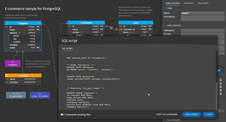 Moon Modeler PostgreSQL script