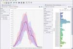 RapidMiner screenshot: RapidMiner Text Analytics