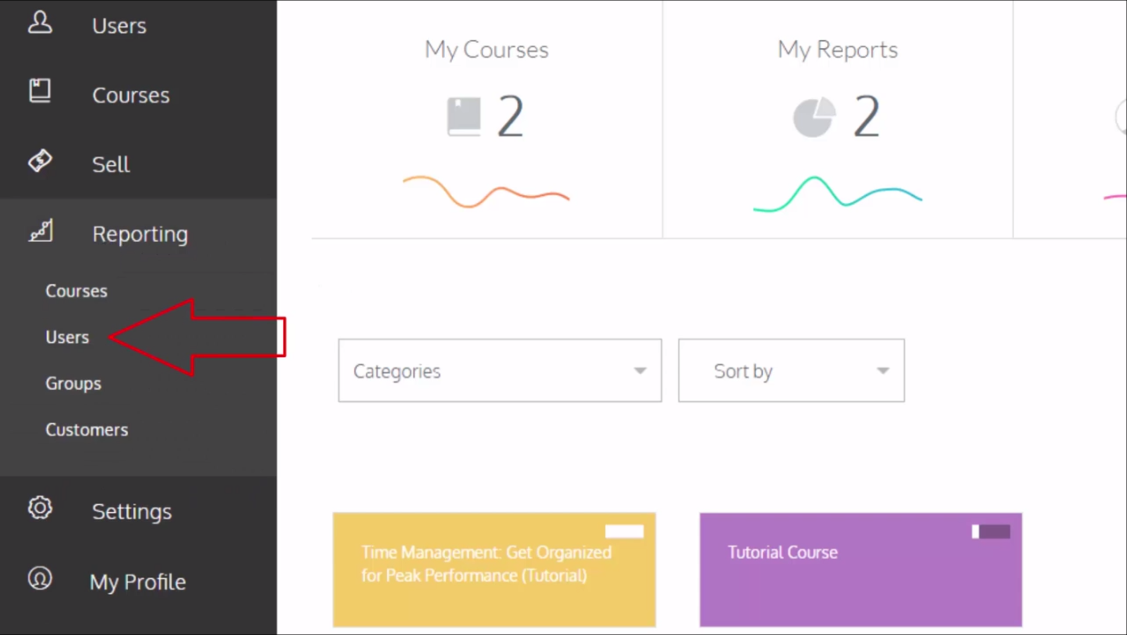 View reports on performance by course, by user, by groups, or by customers