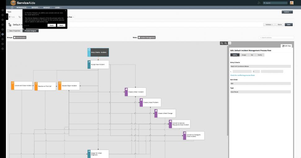 Intelligent Service Management Software - Process flow