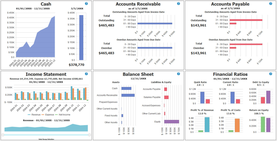 PROCAS Accounting for Government Contractors Software - Accounting Dashboard