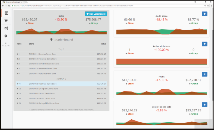 FranchiseBlast benchmarking screenshot