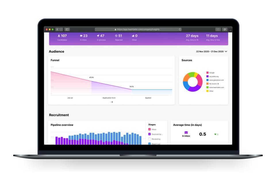 Teamtailor Software - 4