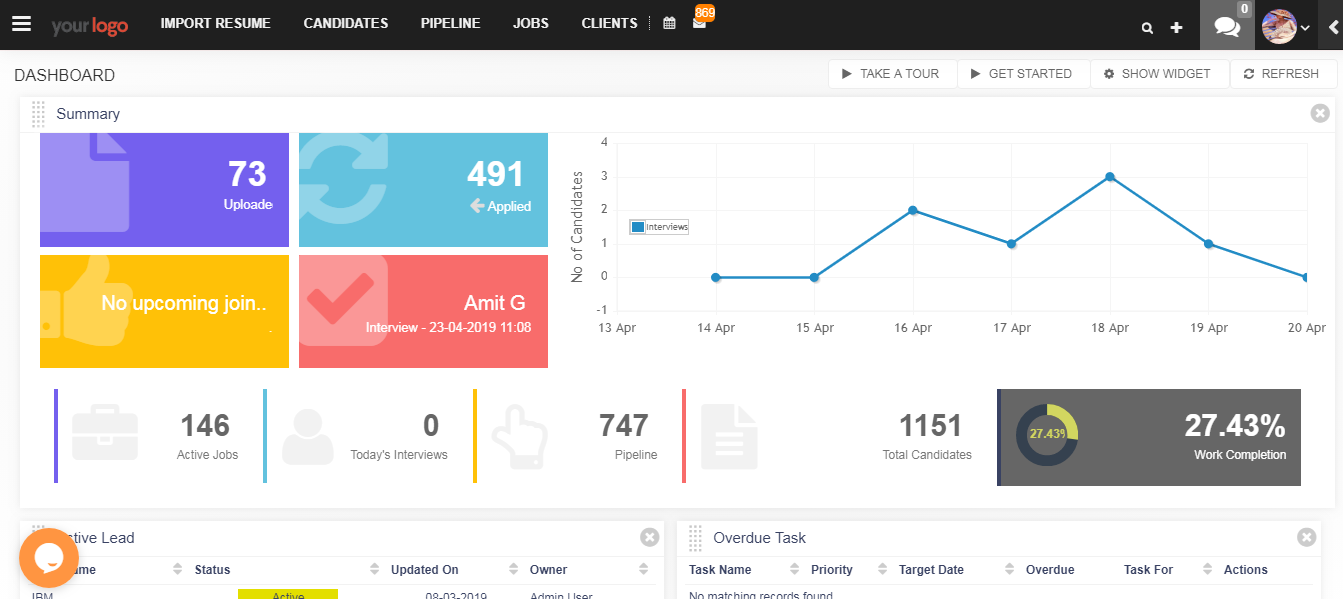 Dashboards widgets to track all your key information at one place.