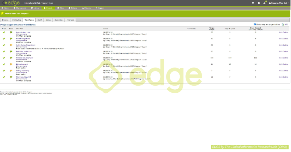 EDGE project workflows