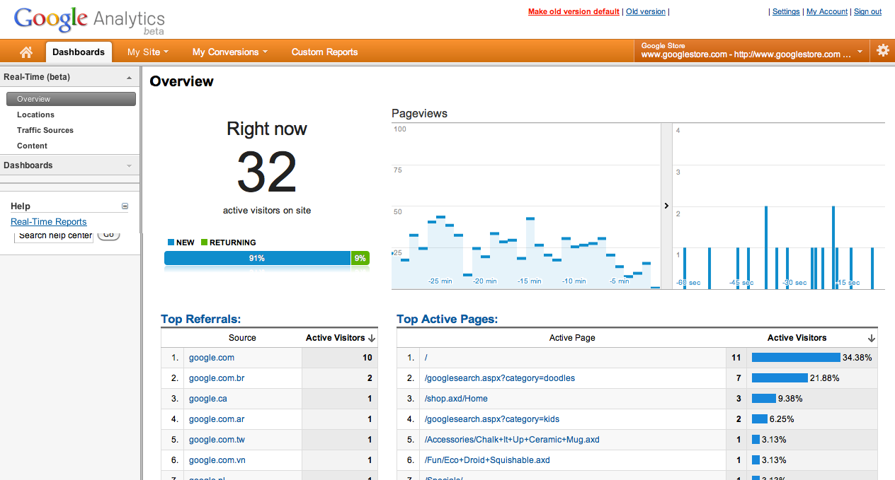 View website data in real time with Google Analytics