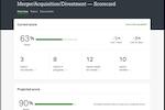 Ansarada screenshot: Generate bidder engagement scores with the scorecard tool