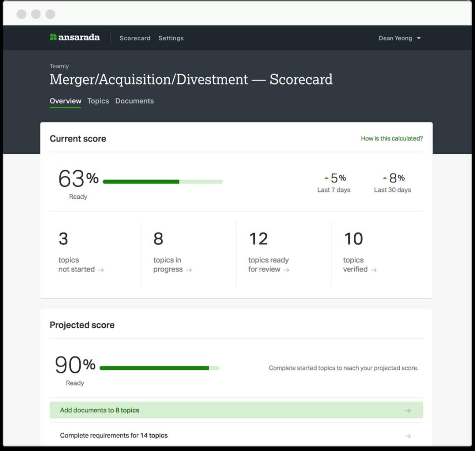 Generate bidder engagement scores with the scorecard tool