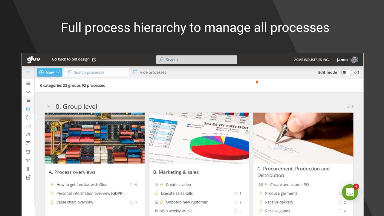 Gluu Software - Process architecture