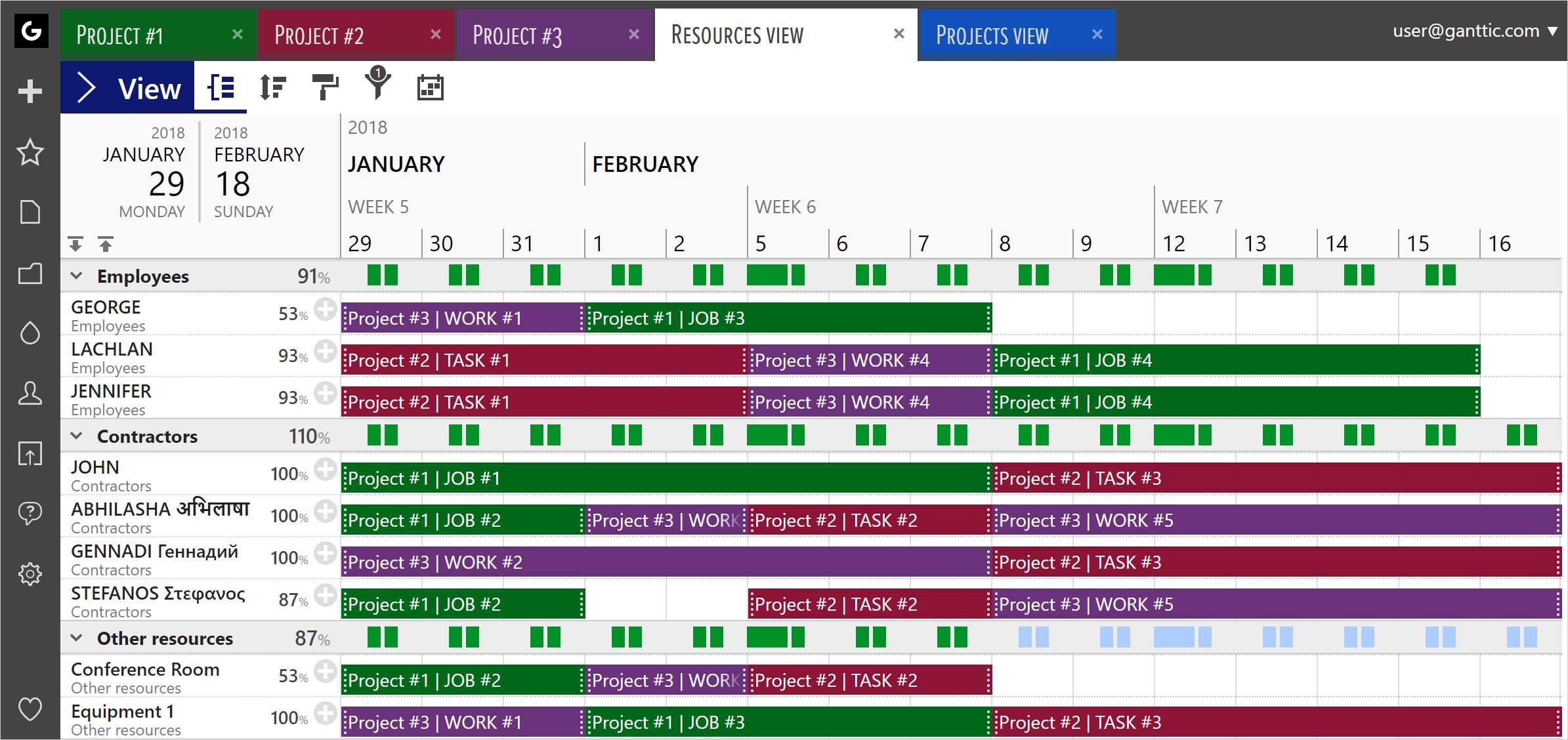 Ganttic screenshot: Ganttic resource view.