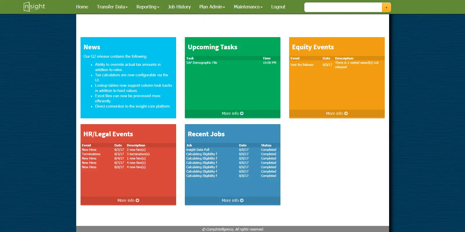 OptionTrax screenshot: OptionTrax plan administration dashboard