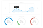 Raven360 screenshot: Measure individual user engagement with built-in analytics